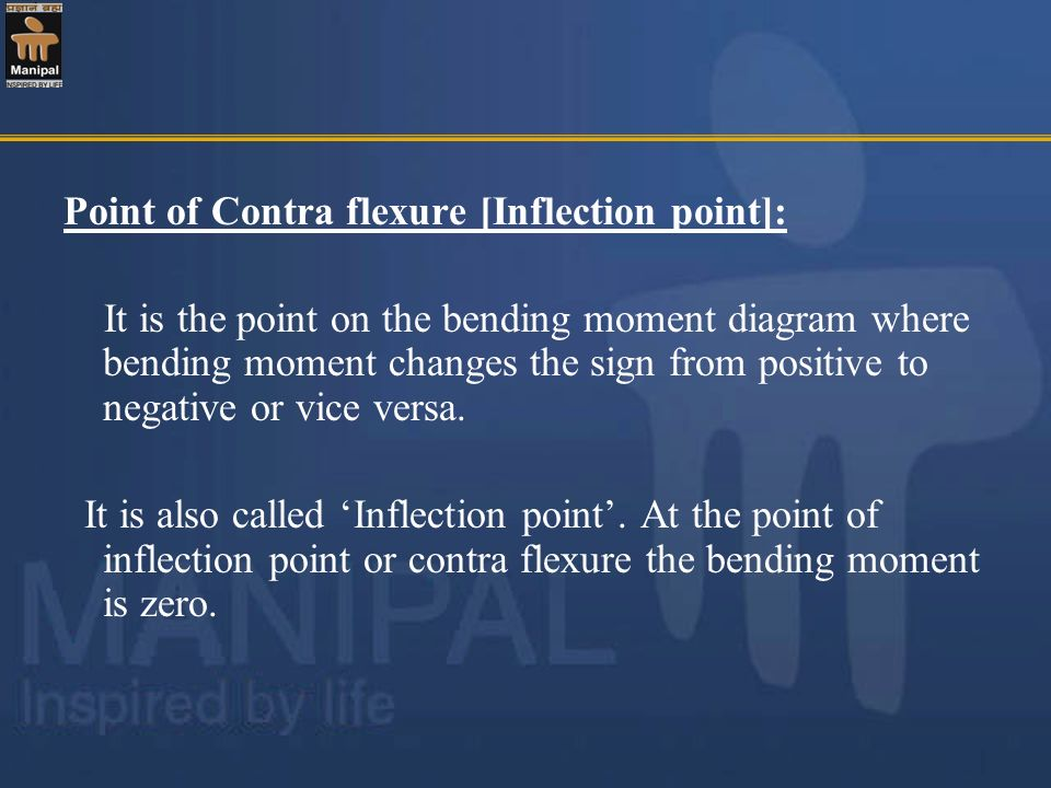 Point of Contra flexure [Inflection point]: